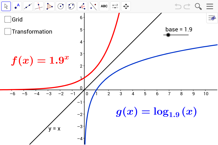 Relationship between exponential and logarithmic functions - GeoGebra