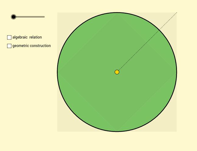'Squaring' the Circle