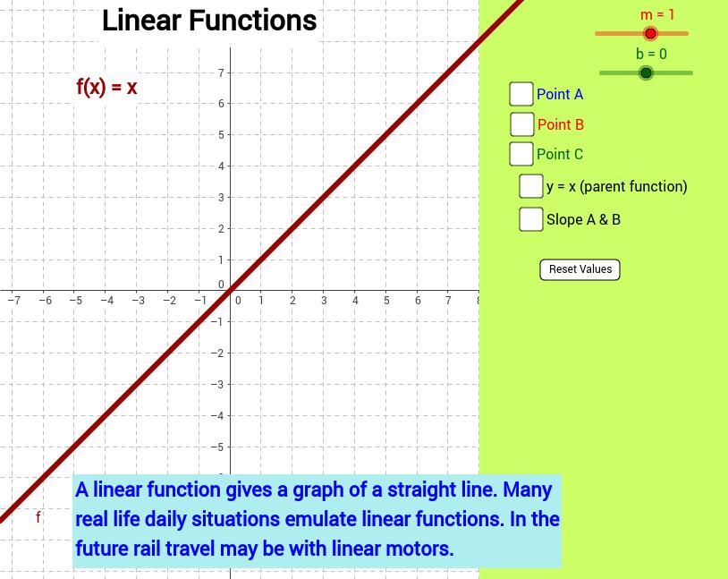 Simple Linear Function y = mx + b