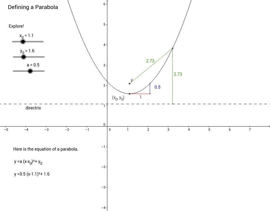 Defining a Parabola