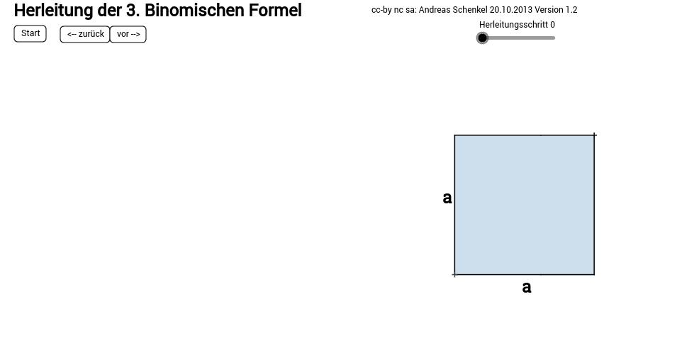 Herleitung 3. Binomische Formel