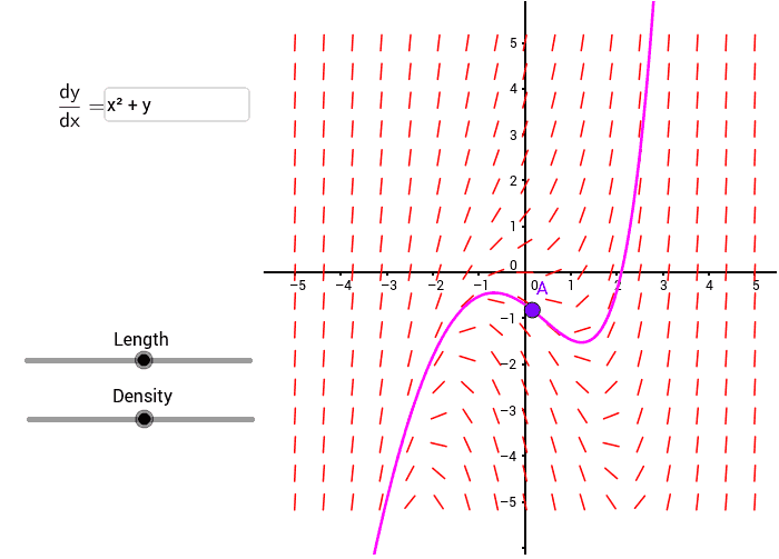 Slope Field GeoGebra – Slope Fields Worksheet