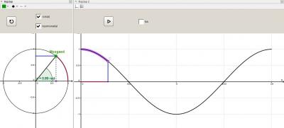 A cos függvények származtatása