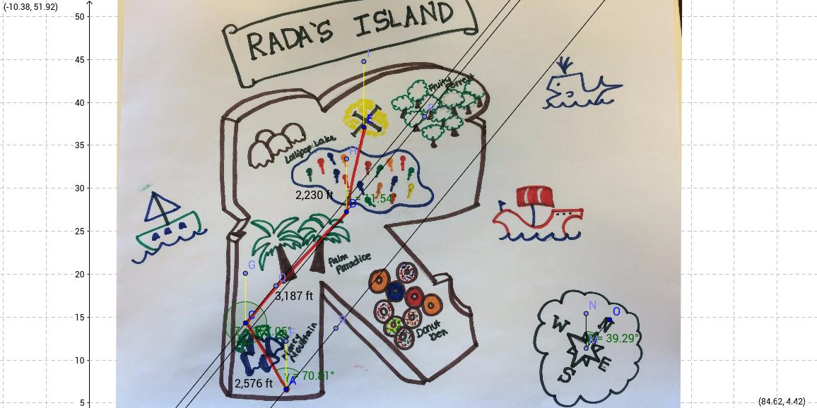 Rada's Island