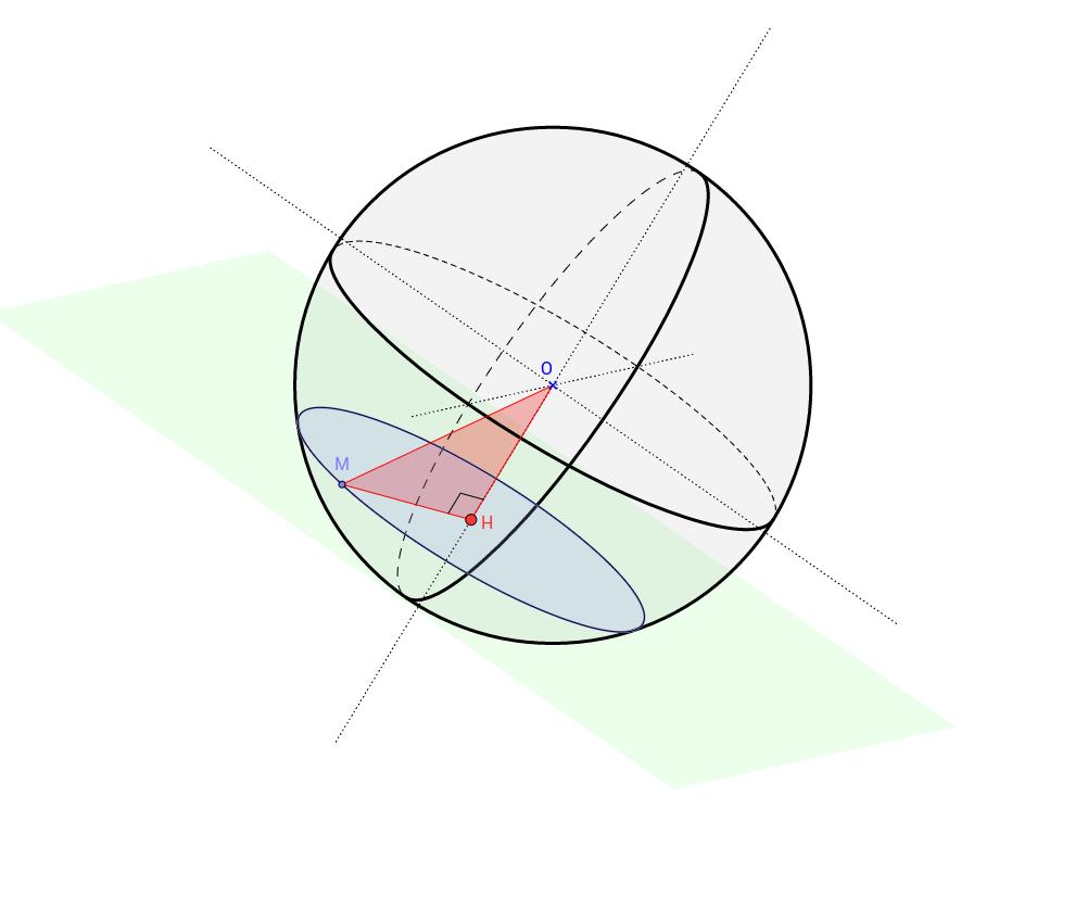 Section d'une sphère par un plan