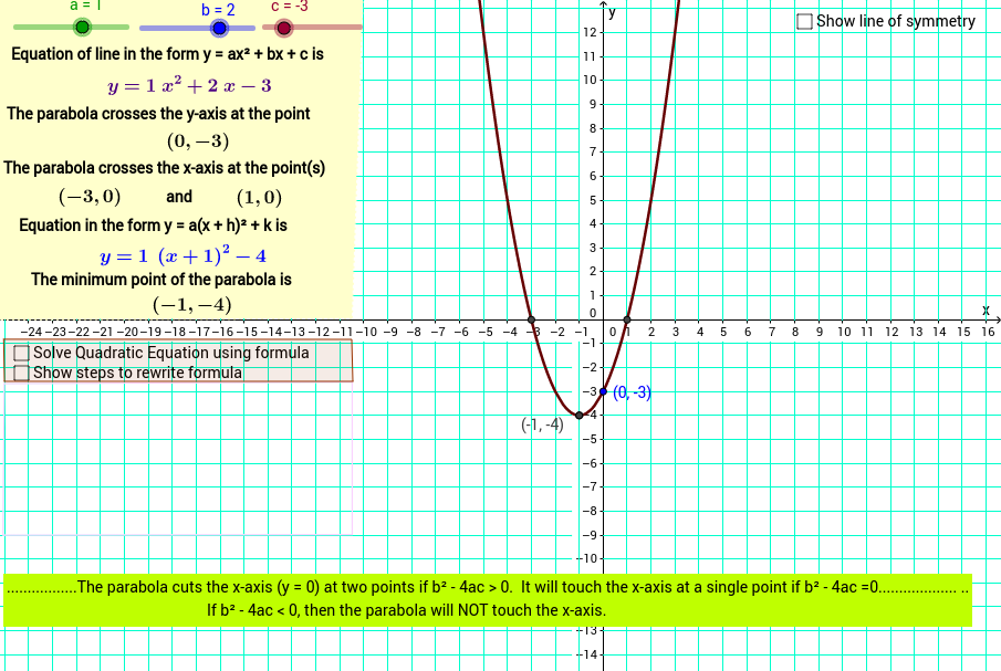 Quadratic Graph