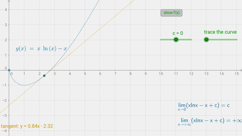 f(x)=xlnx-x+c
