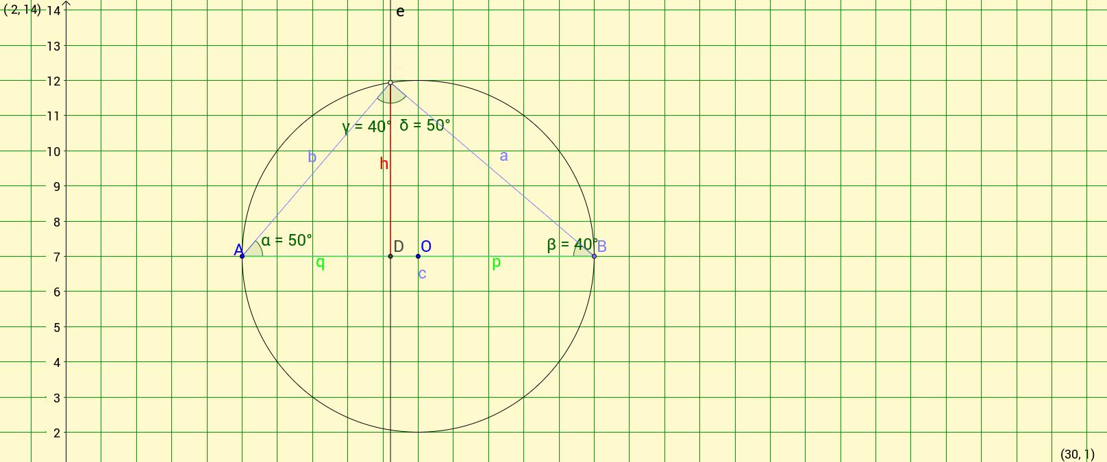 Евклидови теореми