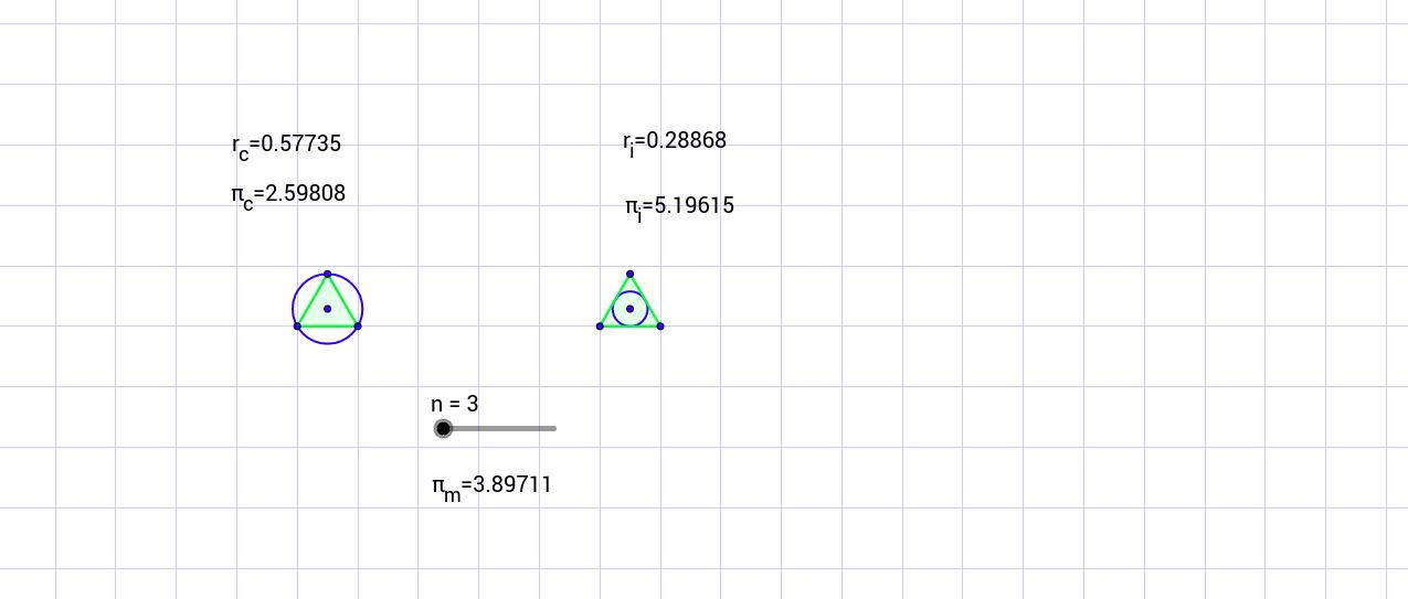 Cálculo de pi pelo método de Arquimedes