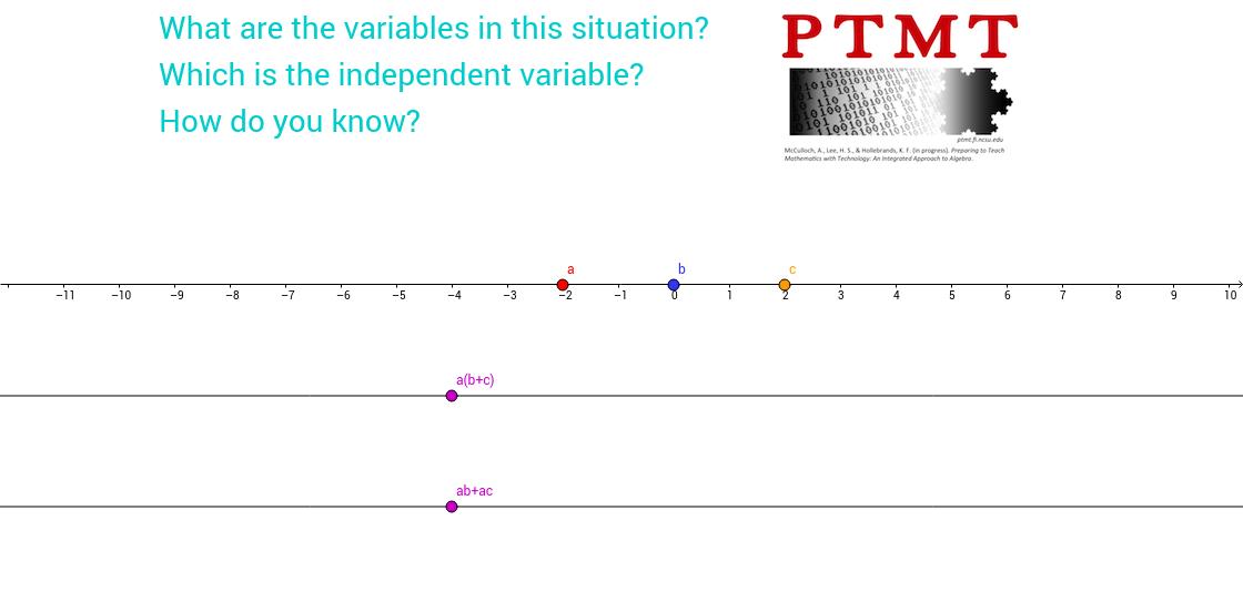 Exploring Variables f