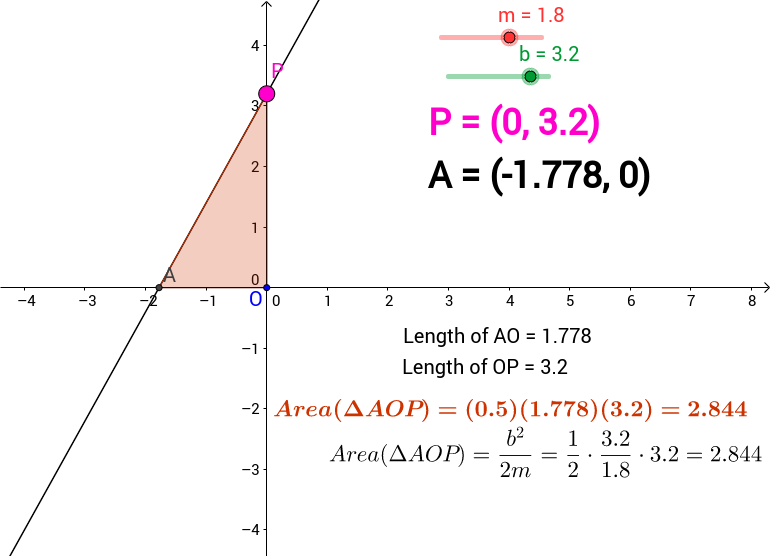 Area of triangle bounded by xaxis yaxis y mxb GeoGebra – Y Mx B Worksheet