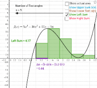 Exploring Upper and Lower Riemann Sums