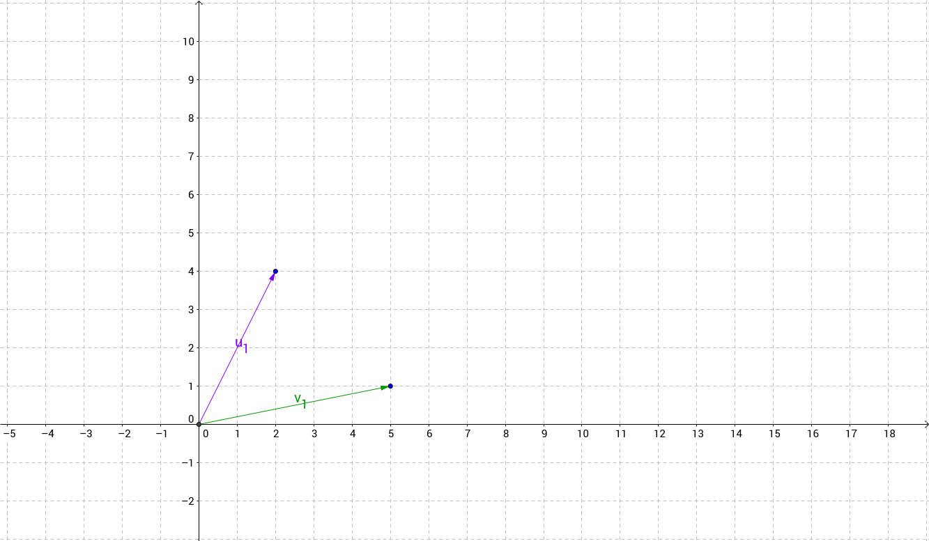 Adding and Subtracting Vectors GeoGebra – Adding Vectors Worksheet