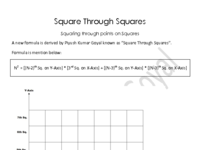 Piyush Formula for Squaring Through Points on Squares.