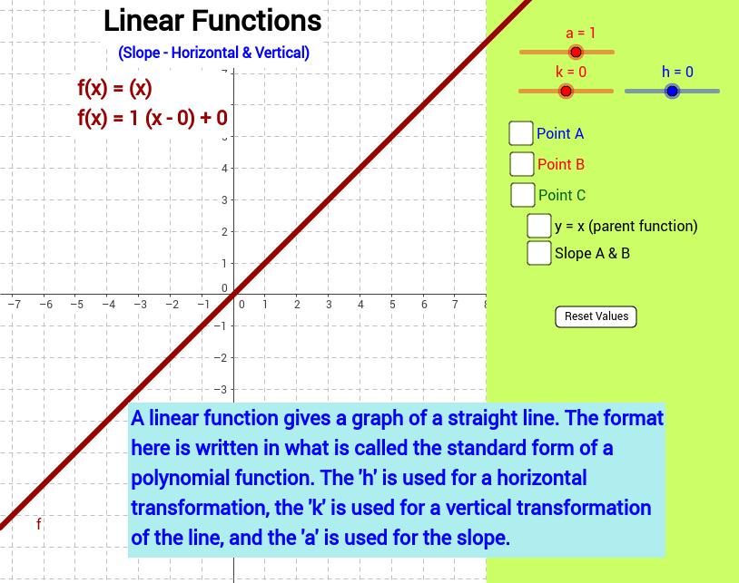 f(x) = a(x - h) + k Linear Function Basics