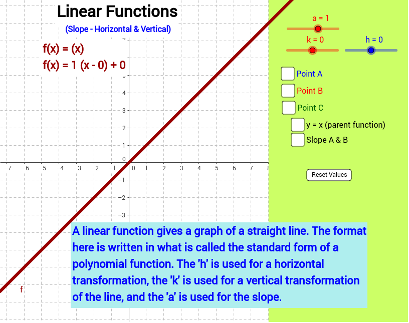 linear functions Linear functions are the easiest functions to study and linear equations are the easiest equations to solve a key idea of differential calculus is to approximate more complicated functions by linear functions, calculate with the linear functions, and use the answers to study the more complicated.