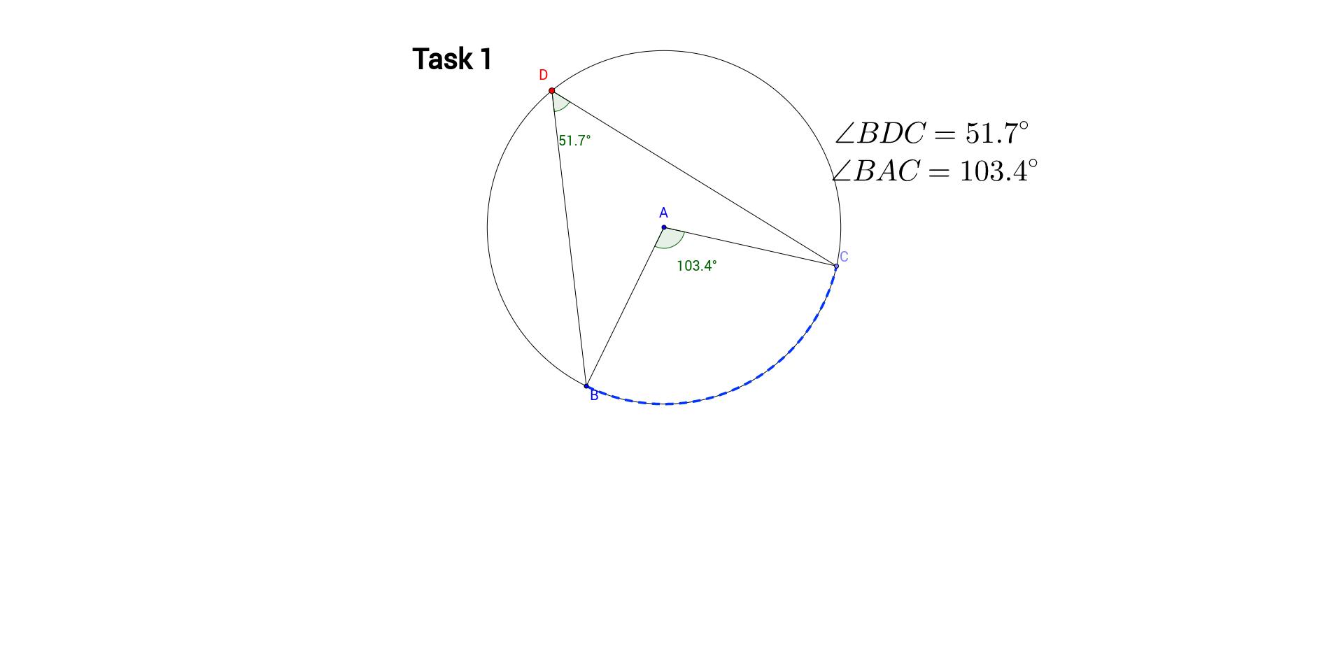 Dissertation - Task 1