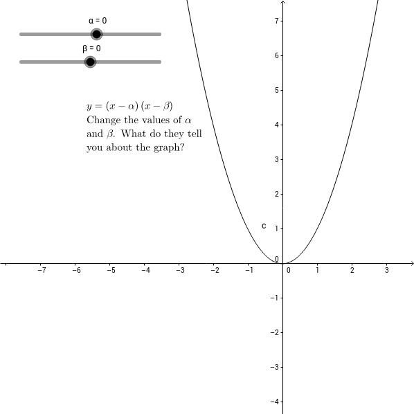 Factorised quadratics