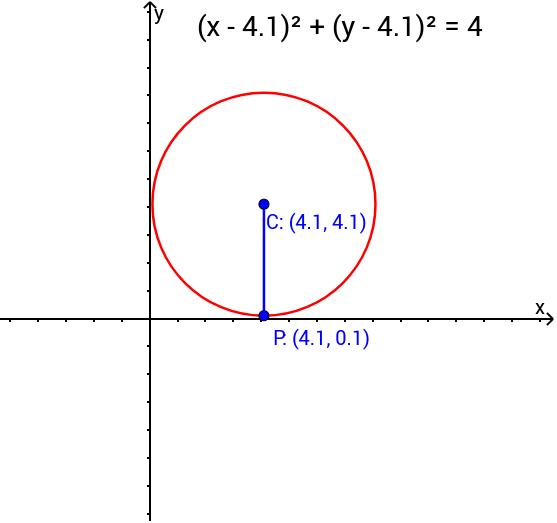 Circunferencia con centro fuera del origen geogebra for Significado de fuera