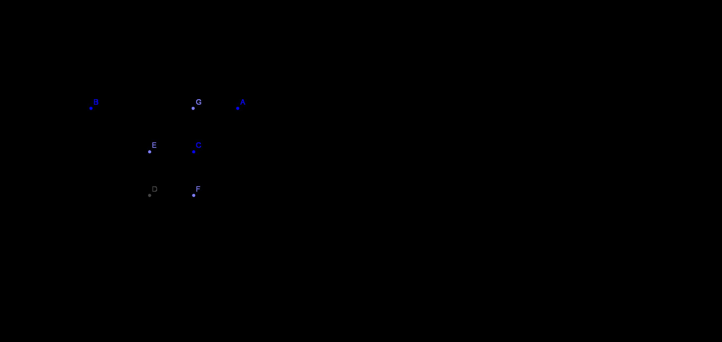 Линейна графика
