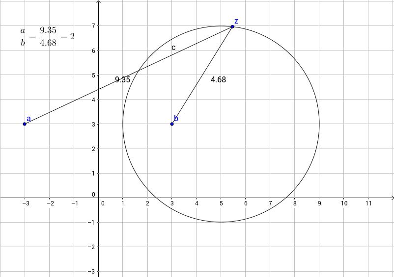 Locus with complex numbers GeoGebra – Locus Worksheet