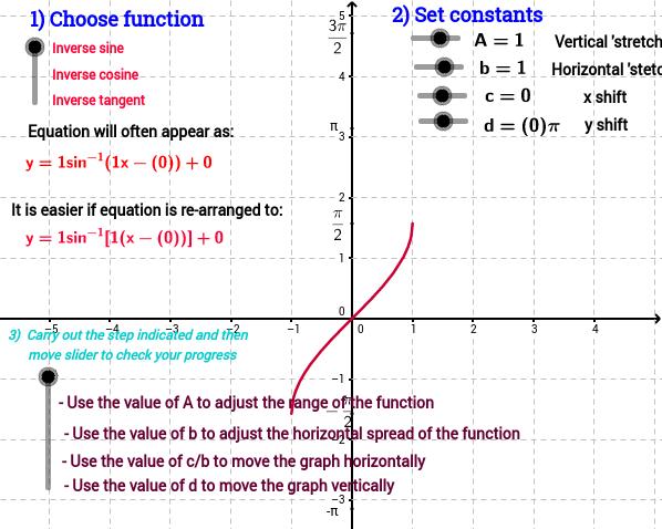 Graphing Inverse Trig Functions GeoGebra – Inverse Trig Worksheet