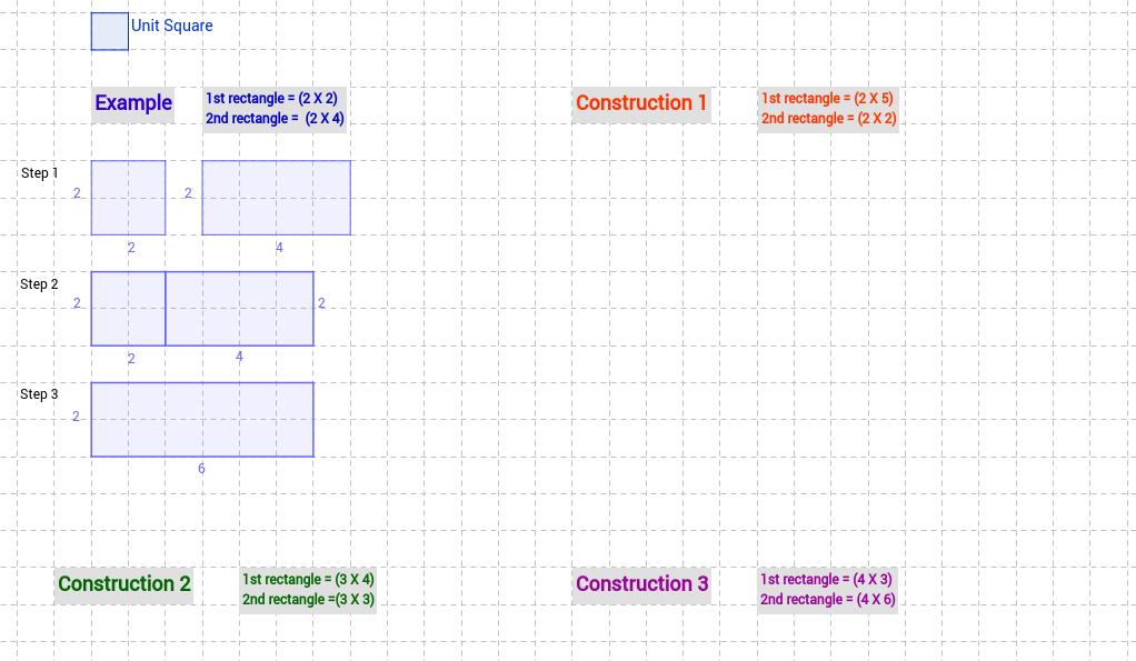 Area and Distributive Property (B)