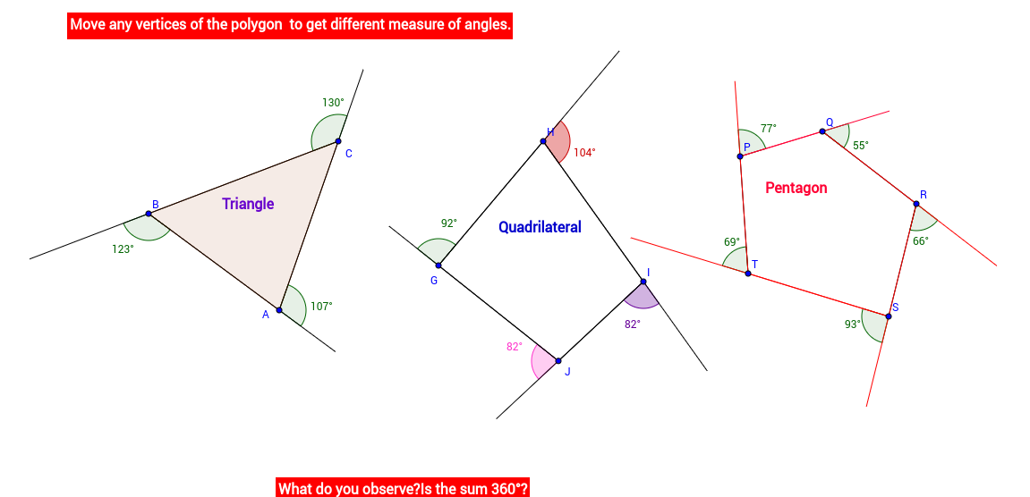 Sum of exterior angles of a Polygon