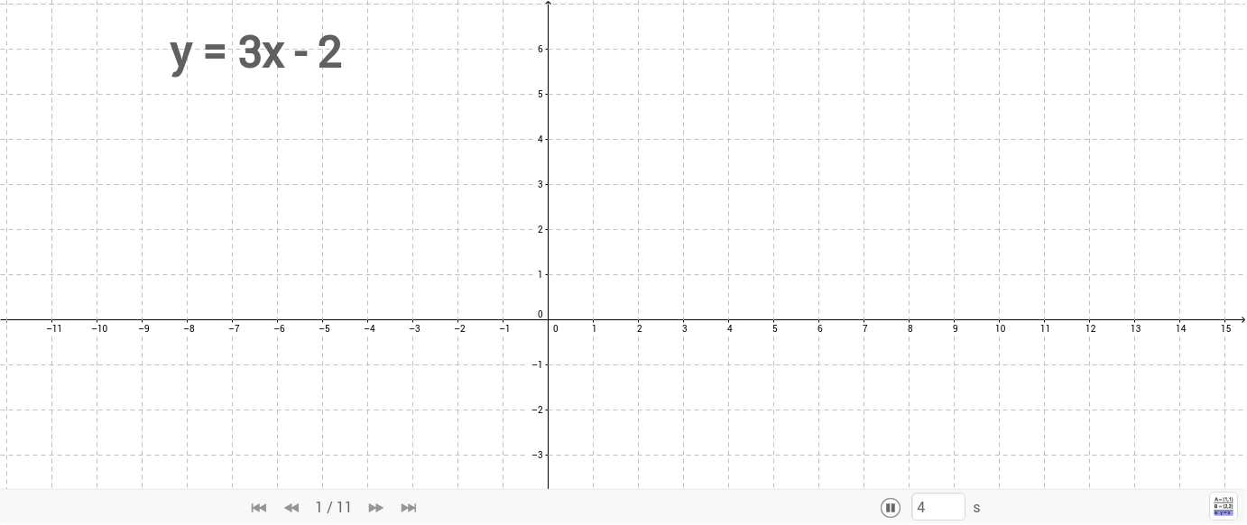 Slope intercept form ymxb geogebrabook example graphing in slope intercept form falaconquin