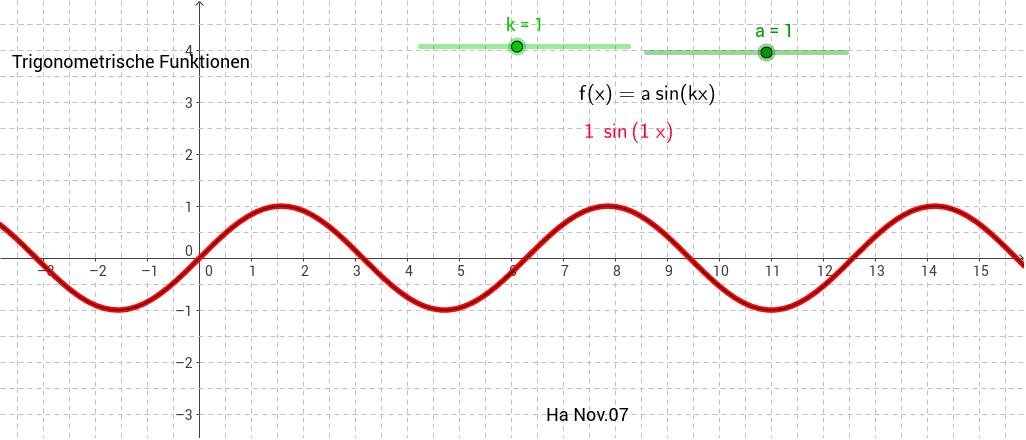 typ-trigonometrische-funktion.ggb Haftendorn 2006ff