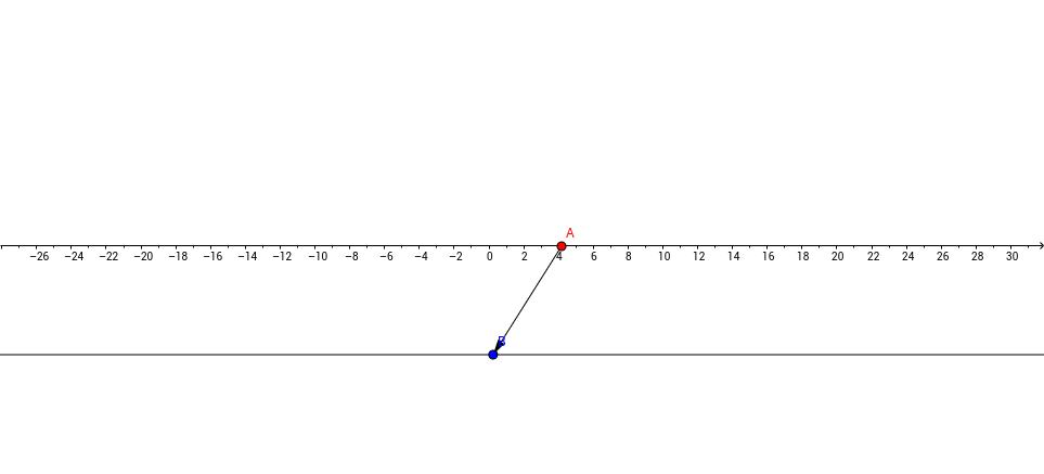 Dyanagraph Function Families 6