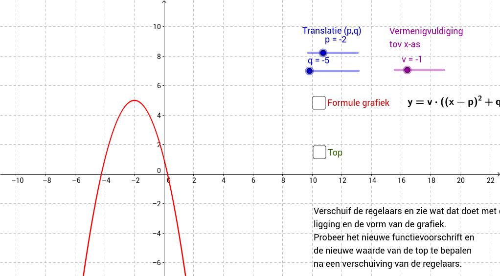 Transleren en vermenigvuldigen grafiek.