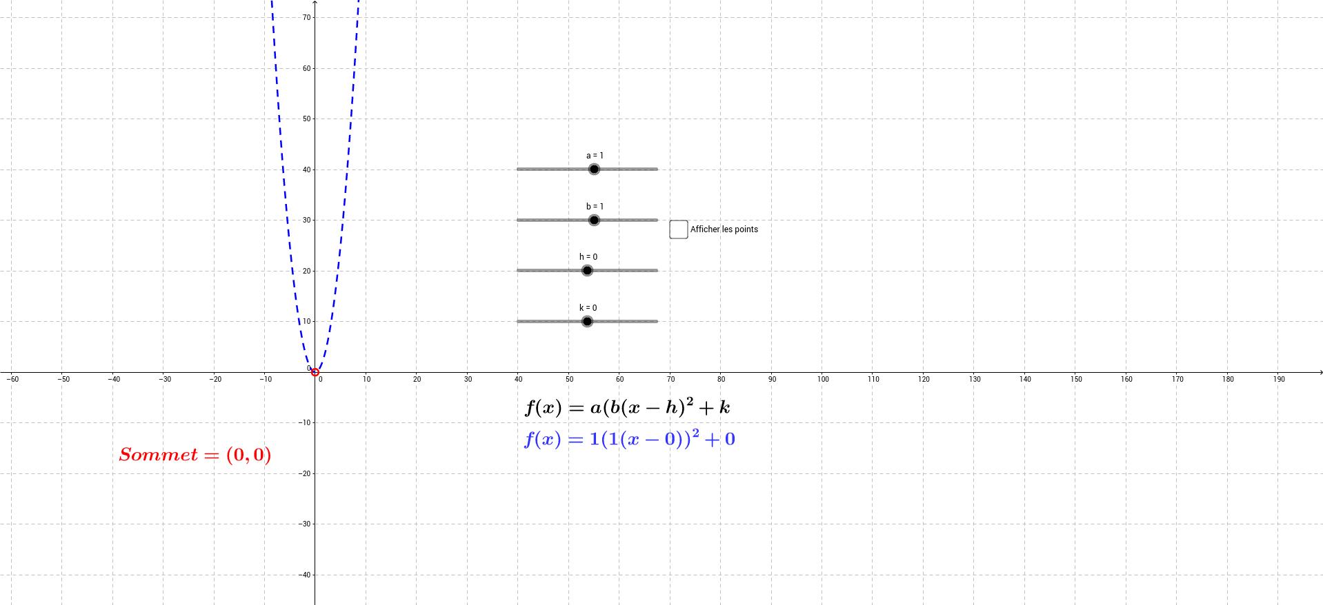 La fonction quadratique et ses paramètres