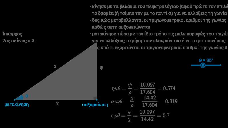 τριγωνομετρία (β'γυμν.)