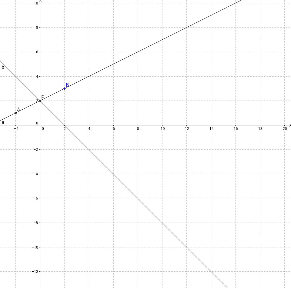 Sistema lineare due equazioni due incognite
