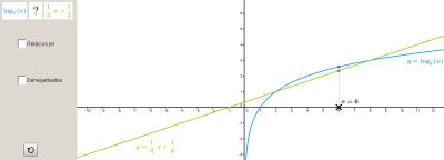 Egyenlőtlenségek - logaritmusos