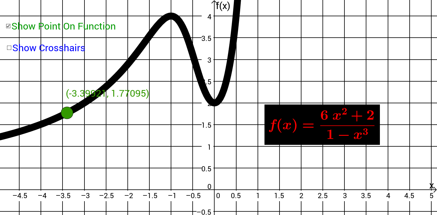 how to find limits of rational functions