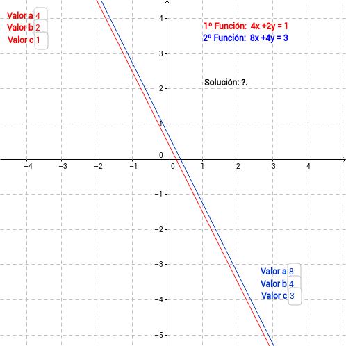 Calculador de sistemas de ecuaciones lineales.