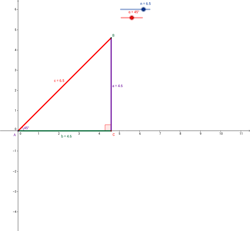 Trigonometric Ratios In The First Quadrant