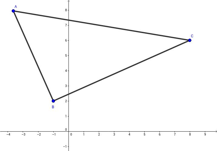 CCGPS CA 6.1.2 Example 4