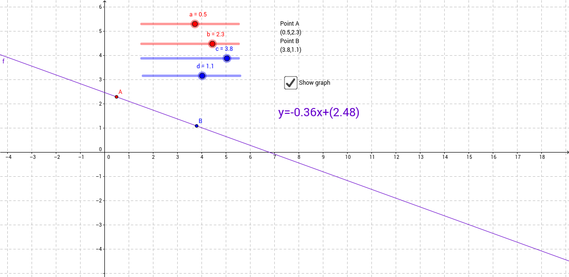 Two-Point linear graph