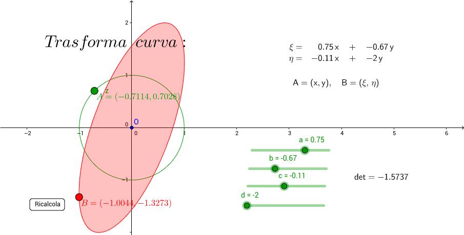 Trasformazioni di una curva