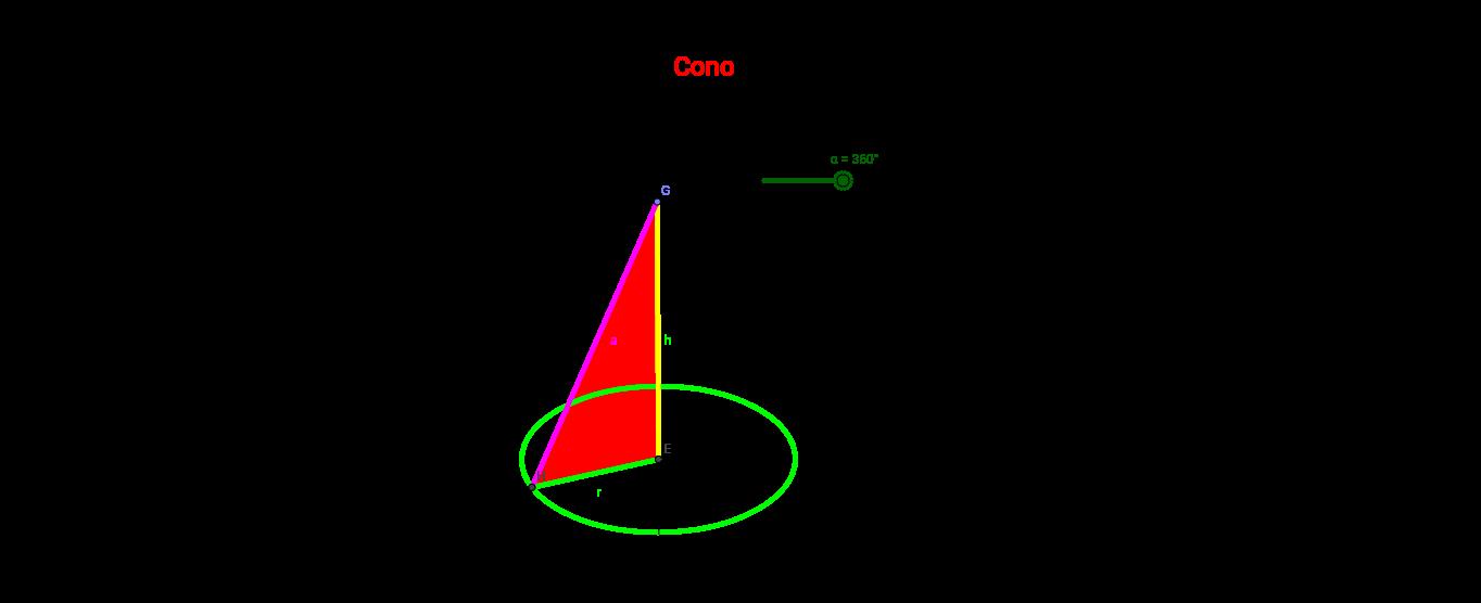 Cono: rotazione triangolo rettangolo