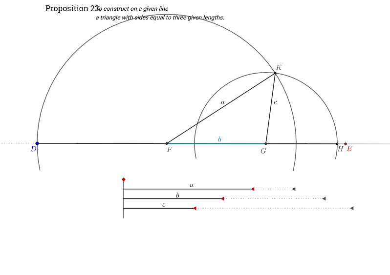 Elements 1, Proposition 23  (triangle from three sides)