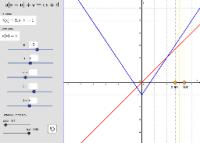 Egyenletek, egyenlőtlenségek grafikus megoldása