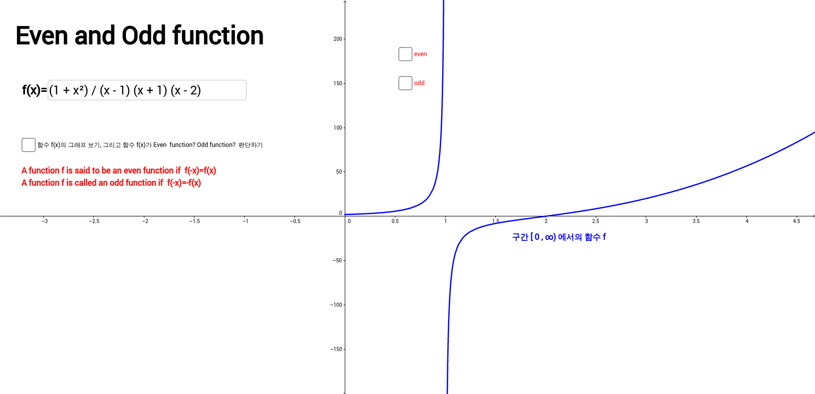 Even and Odd function
