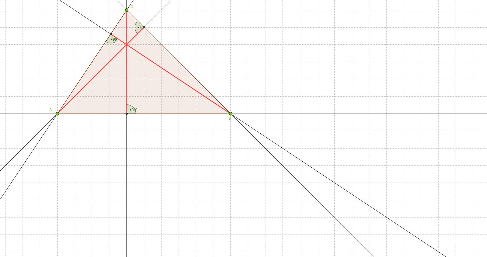 mb1 LU12 Dreieck: die drei Höhen