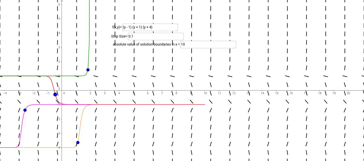 Slope Fields 1:Remix of M.L. Horner,The Seven Hills School