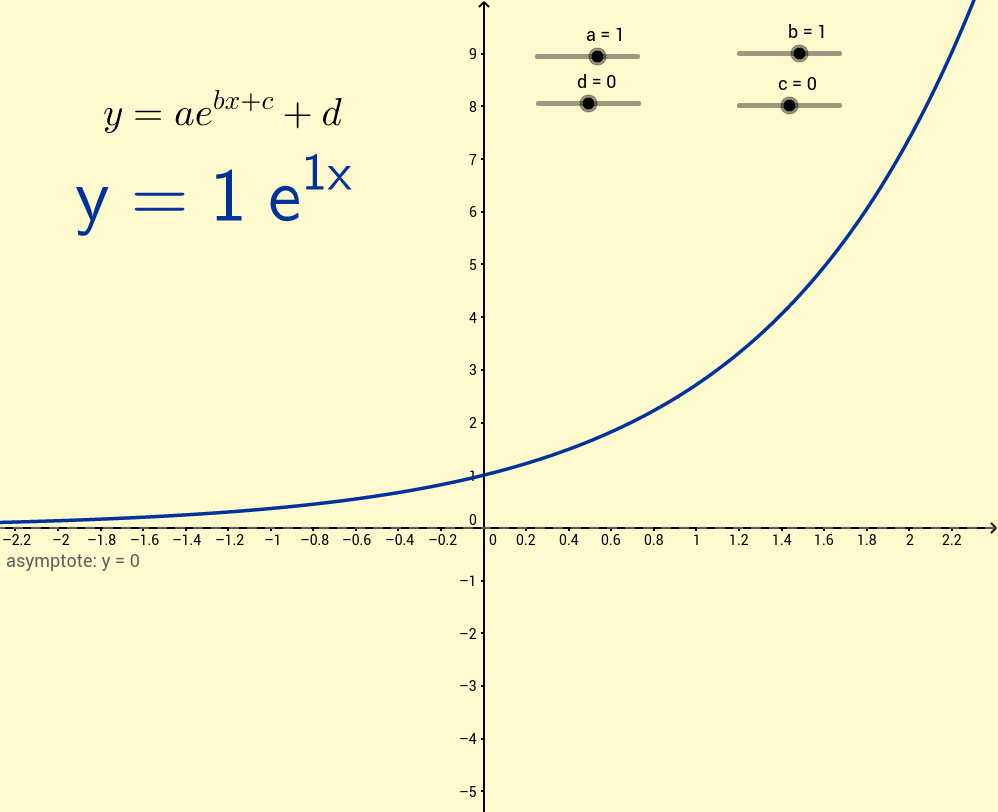 Exponential  Exploration 3: Transforming the exponential fn