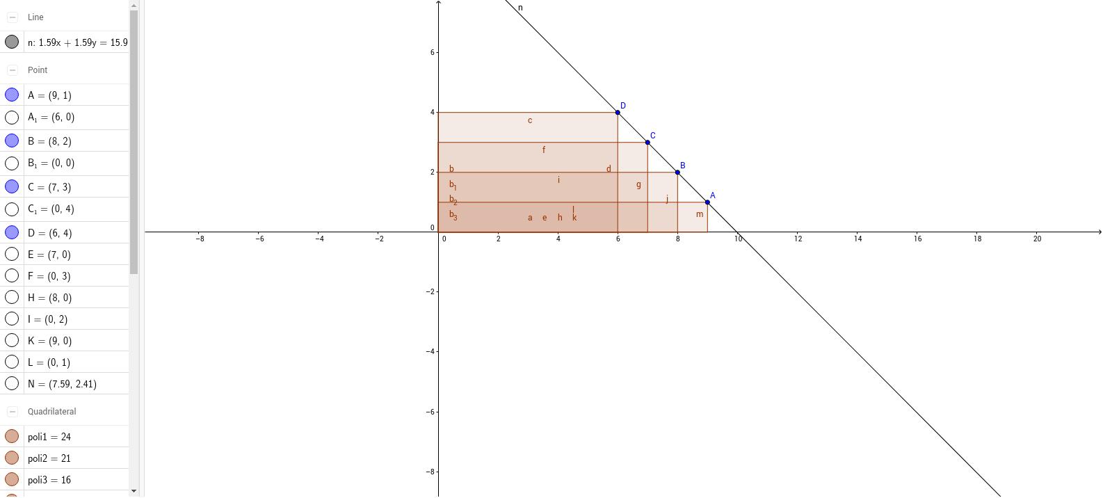 Rettangoli isoperimetrici2 gruppo 6
